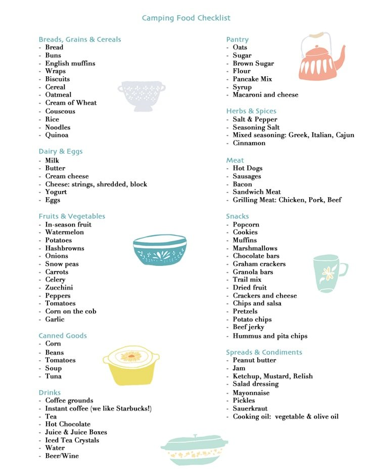 It is a photo of Bright Camping Food List Printable
