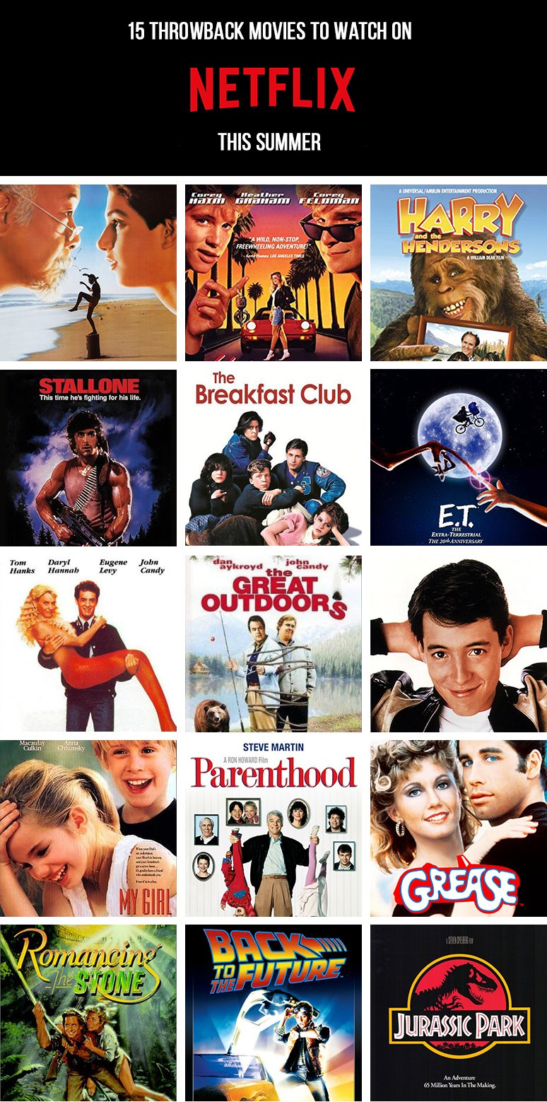 15 Throwback Movies to Watch on Netflix